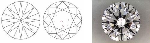 diamond clarity implications
